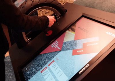 ANLAS – Eicma2017 – Interactive Wheel
